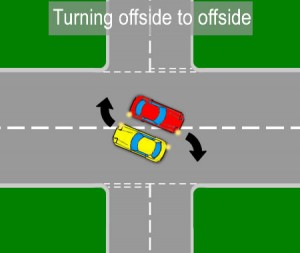 turning-offside-to-offside-crossroads-diagram