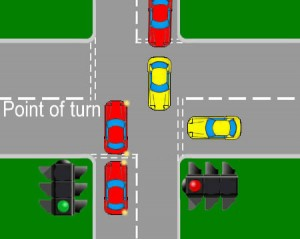 crossroads-tutorial