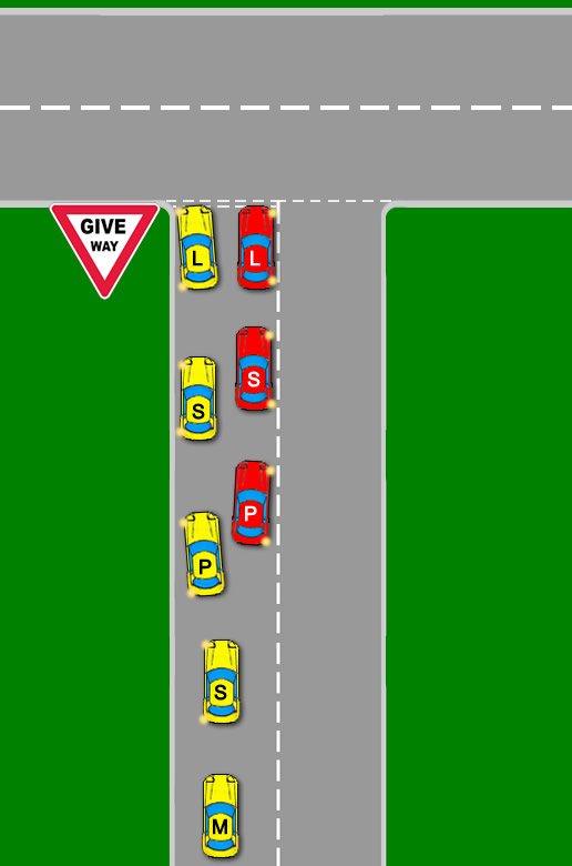 junctions-diagram-tutorial
